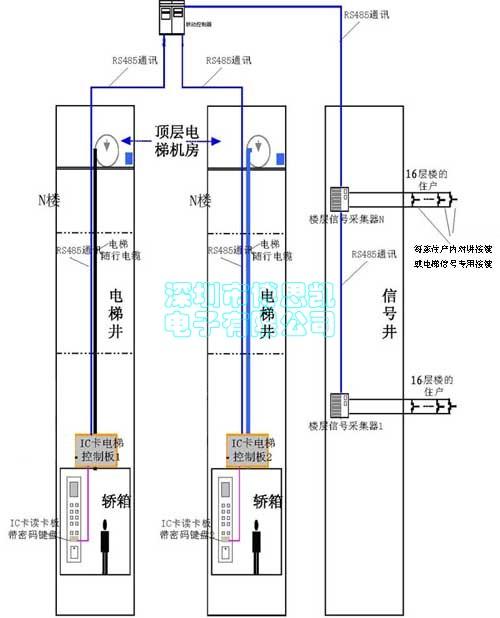 电梯消防联动怎么接线图