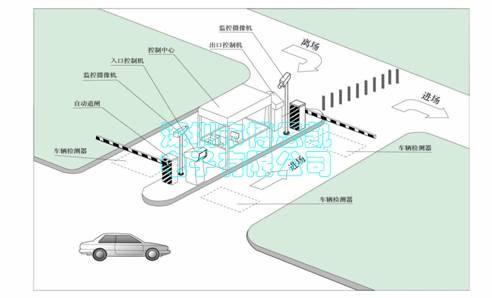 停车场设备位置安装示意图