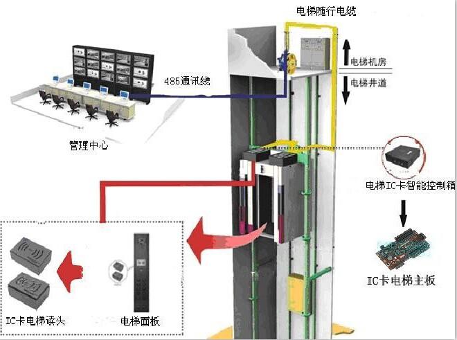无叶风扇工作原理图 汽车空调工作原理图 电磁阀工作原理图高清图片